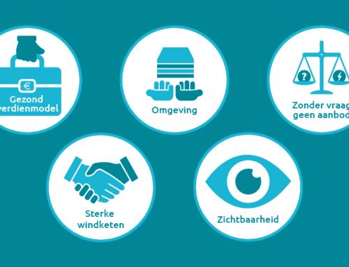 NWEA presenteert beleidsplan 2020-2022
